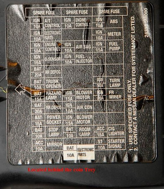 2006 Nissan Sentra Interior Fuse Box Diagram