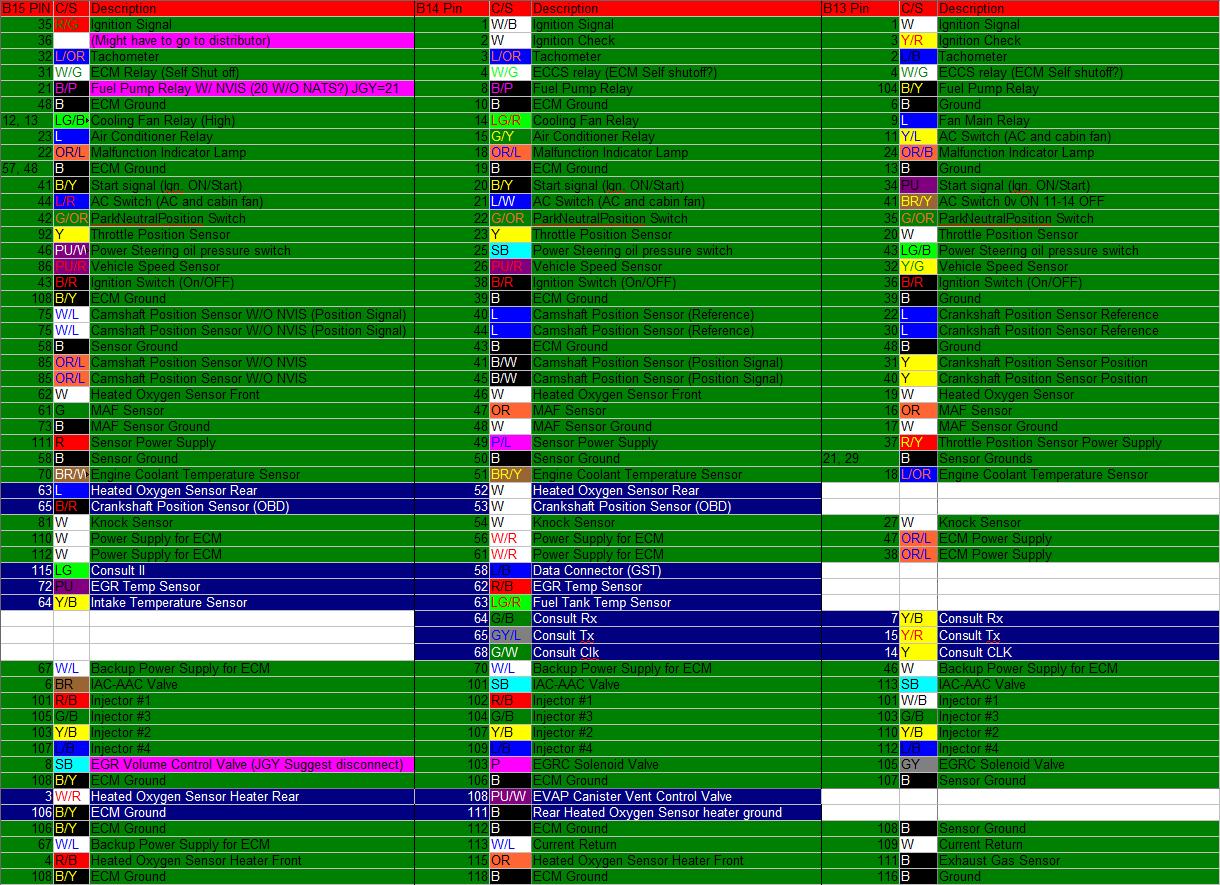 Sr20de B15  B14  B13 Engine Harness Conversion Charts